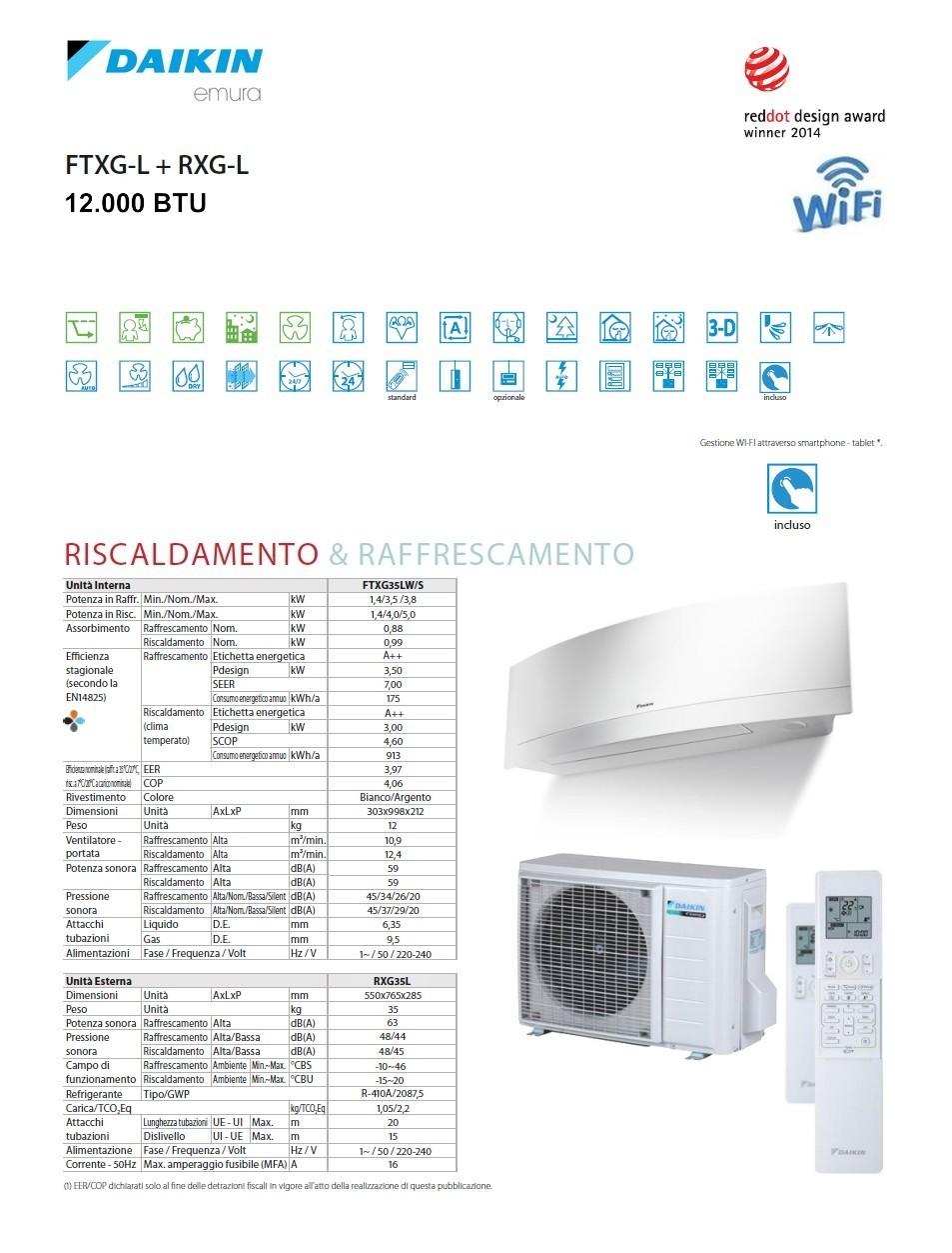Condizionatore daikin emura bianco 12000 btu inverter a - Unita esterna condizionatore dimensioni ridotte ...