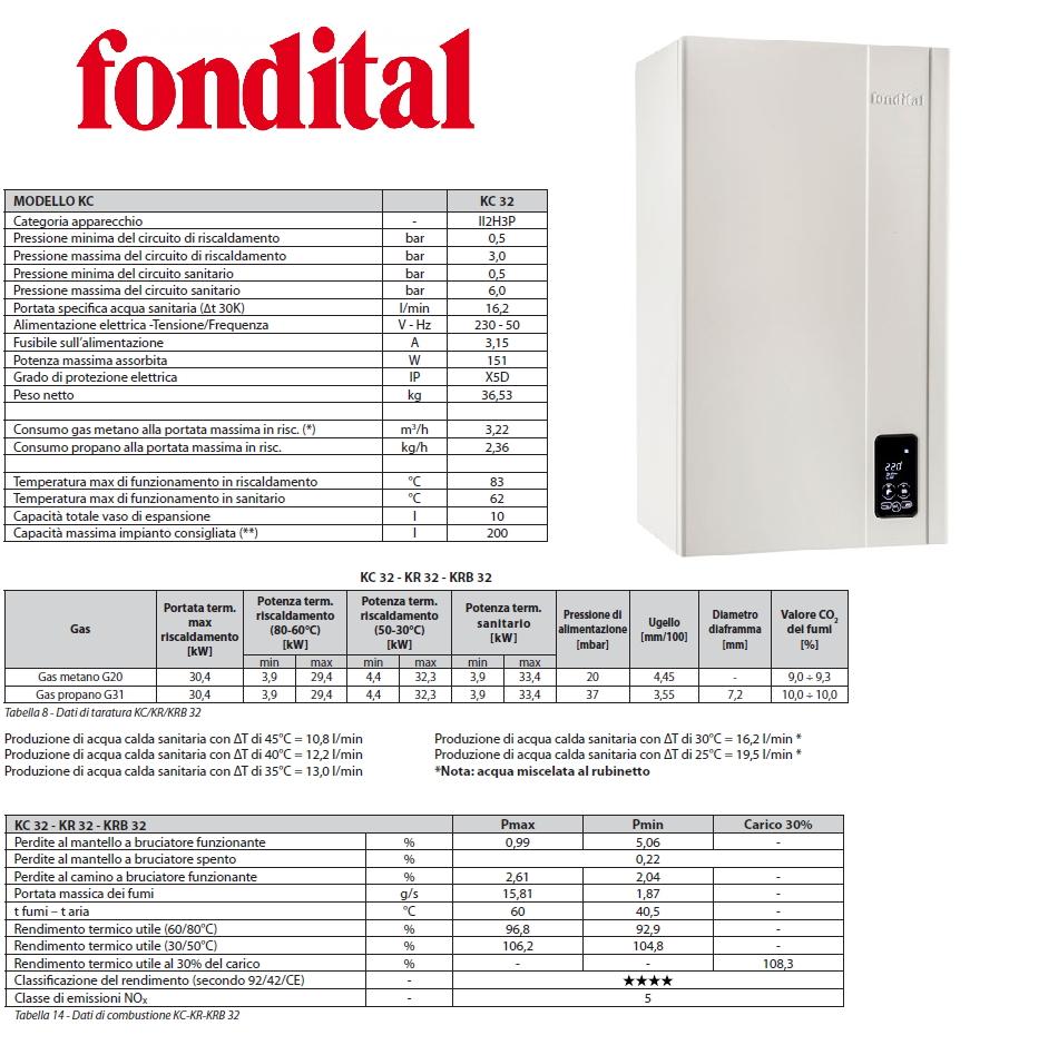 Download scheda pdf caldaia fondital