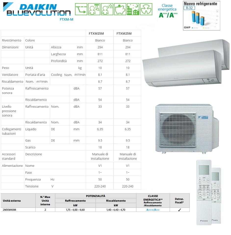 Condizionatore daikin serie m dual split 9000 9000 btu - Unita esterna condizionatore dimensioni ridotte ...