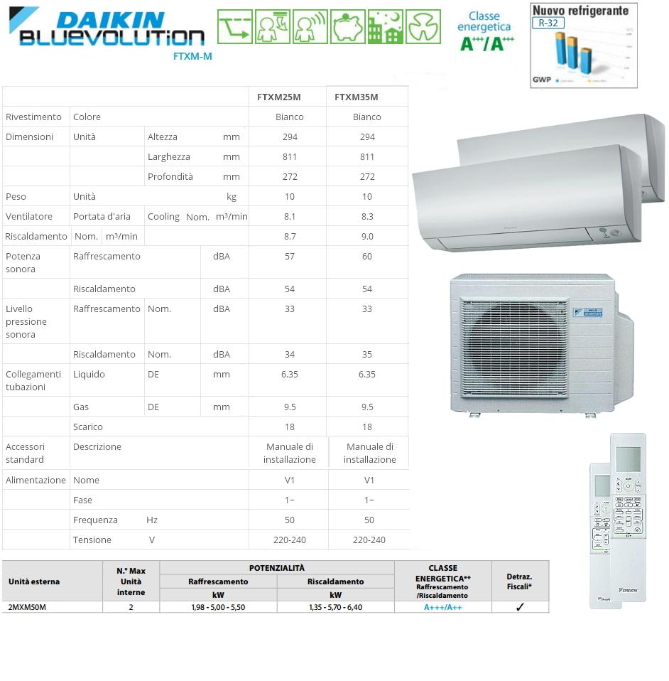 Schema Elettrico Daikin : Condizionatore daikin serie m dual split btu inverter
