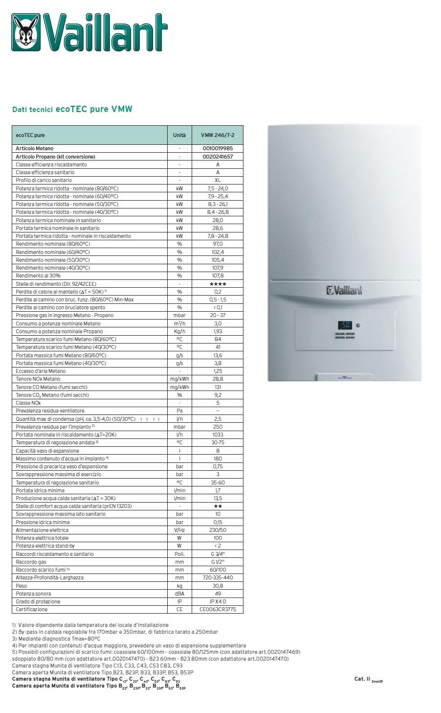 Caldaia Vaillant Ecotec Pure A Condensazione Vmw 246 7 2 Camera